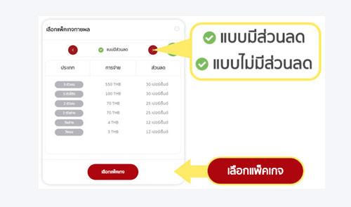 เลือกแพ็คเกจแทงหวยหุ้นไทย